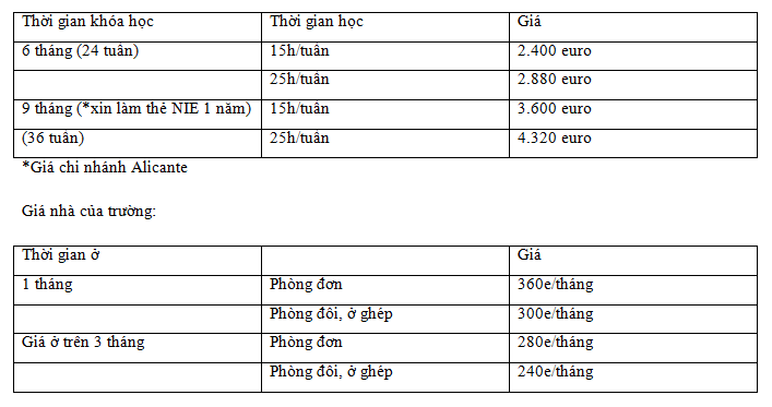 tabla precios vietnamita